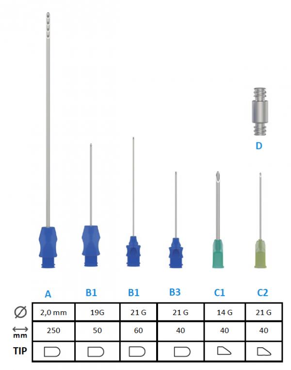 St'rim kit complete micro fat grafting set